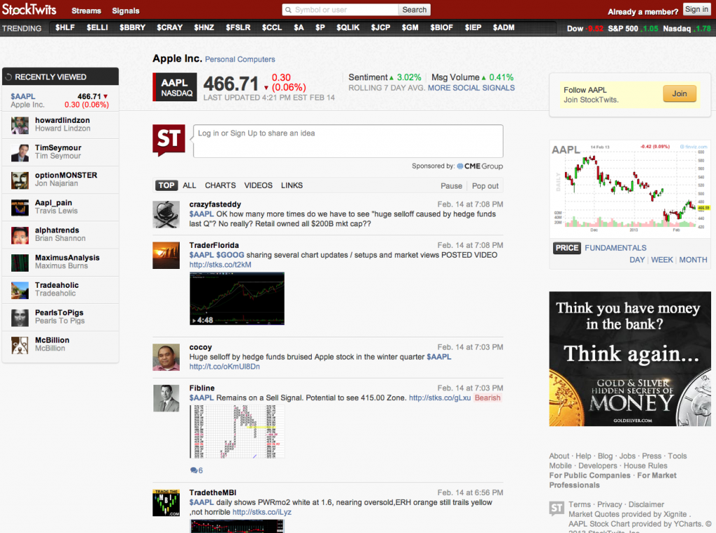 StockTwits AAPL Ticker
